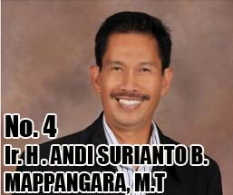 Ir. H . ANDI SURIANTO B. MAPPANGARA, M.T Calon DPD 2014 Asal Provinsi Sulawesi Barat No Urut 4