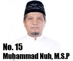 Muhammad Nuh, M.S.P Calon DPD 2014 Asal Provinsi Sumatera Utara No Urut 15